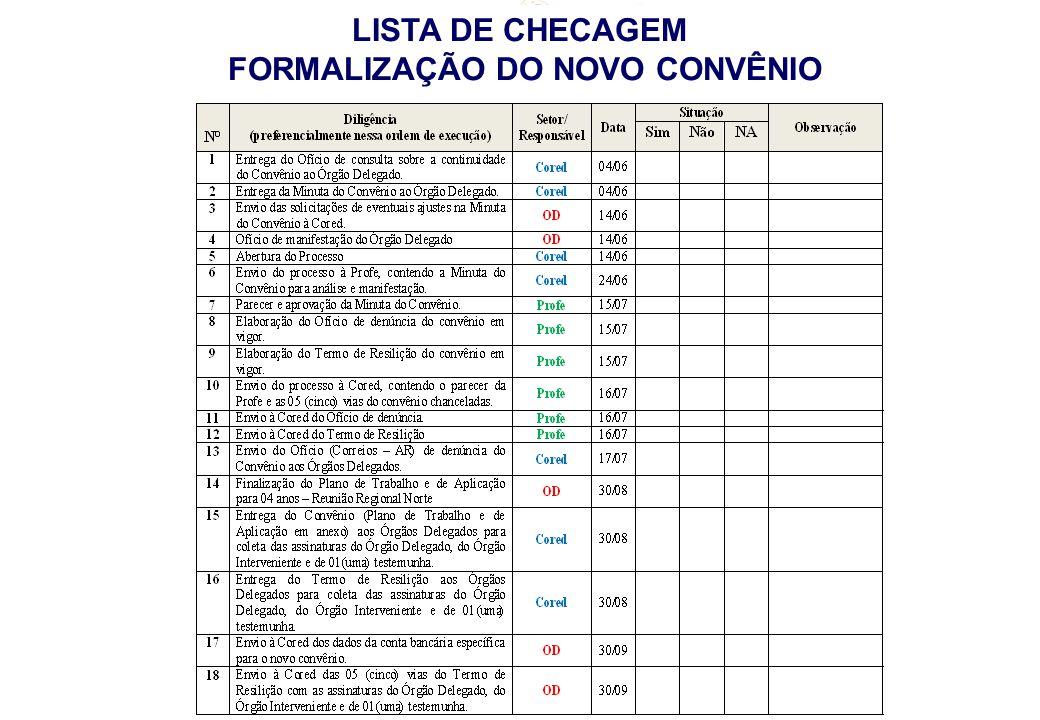 REUNIÃO CENÁRIOS LISTA DE CHECAGEM FORMALIZAÇÃO DO NOVO CONVÊNIO