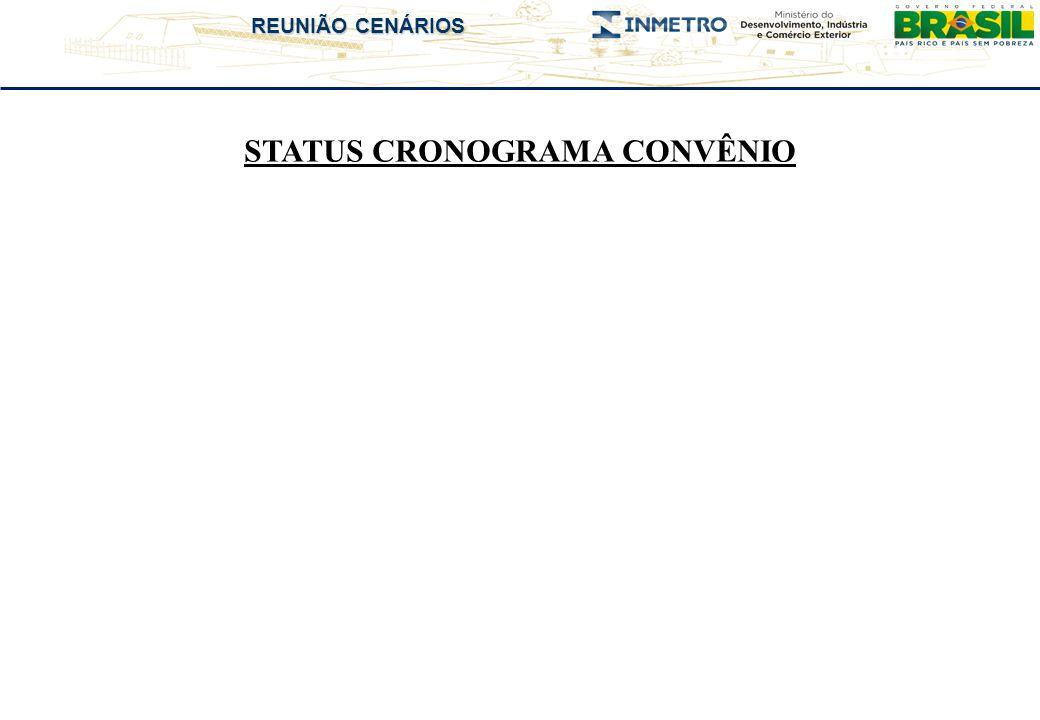 REUNIÃO CENÁRIOS STATUS CRONOGRAMA CONVÊNIO