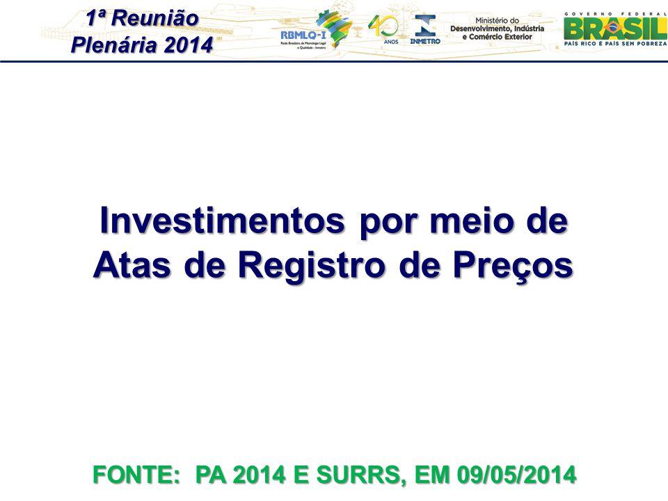1ª Reunião Plenária 2014 Investimentos por meio de Atas de Registro de Preços FONTE: PA 2014 E SURRS, EM 09/05/2014