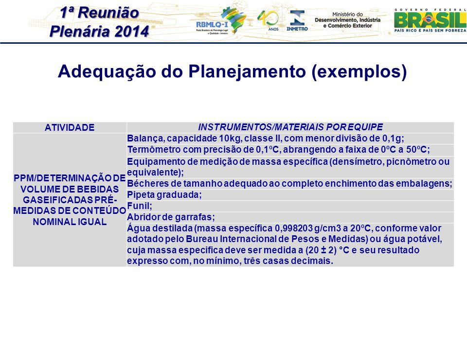 1ª Reunião Plenária 2014 Adequação do Planejamento (exemplos) ATIVIDADEINSTRUMENTOS/MATERIAIS POR EQUIPE PPM/DETERMINAÇÃO DE VOLUME DE BEBIDAS GASEIFICADAS PRÉ- MEDIDAS DE CONTEÚDO NOMINAL IGUAL Balança, capacidade 10kg, classe II, com menor divisão de 0,1g; Termômetro com precisão de 0,1ºC, abrangendo a faixa de 0ºC a 50ºC; Equipamento de medição de massa específica (densímetro, picnômetro ou equivalente); Bécheres de tamanho adequado ao completo enchimento das embalagens; Pipeta graduada; Funil; Abridor de garrafas; Água destilada (massa específica 0,998203 g/cm3 a 20ºC, conforme valor adotado pelo Bureau Internacional de Pesos e Medidas) ou água potável, cuja massa especifica deve ser medida a (20 ± 2) °C e seu resultado expresso com, no mínimo, três casas decimais.