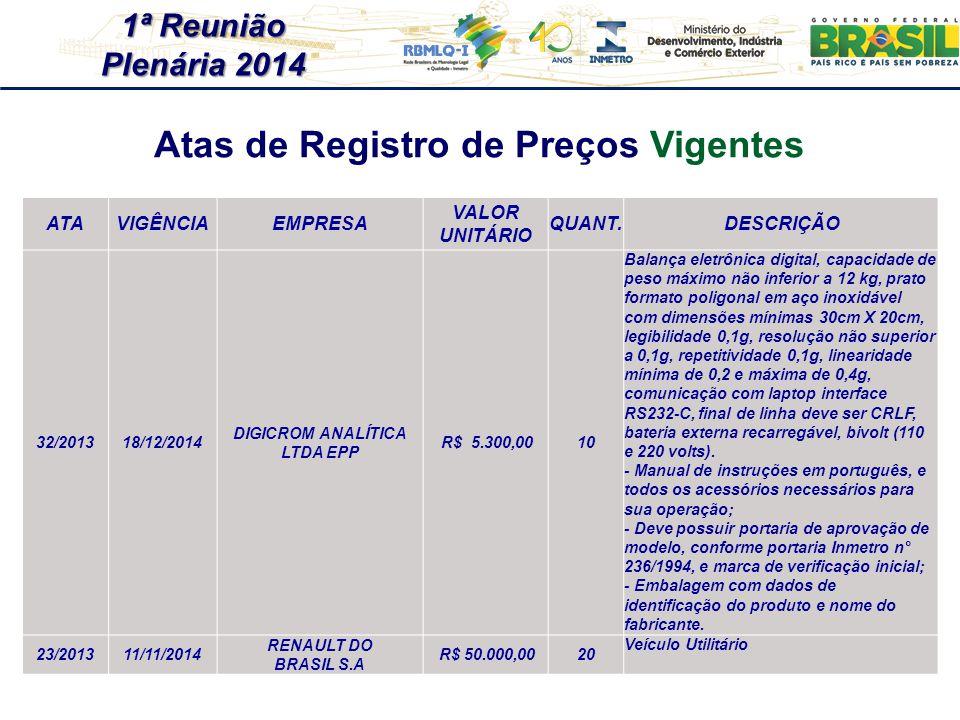 1ª Reunião Plenária 2014 Atas de Registro de Preços Vigentes ATAVIGÊNCIAEMPRESA VALOR UNITÁRIO QUANT.DESCRIÇÃO 32/201318/12/2014 DIGICROM ANALÍTICA LT