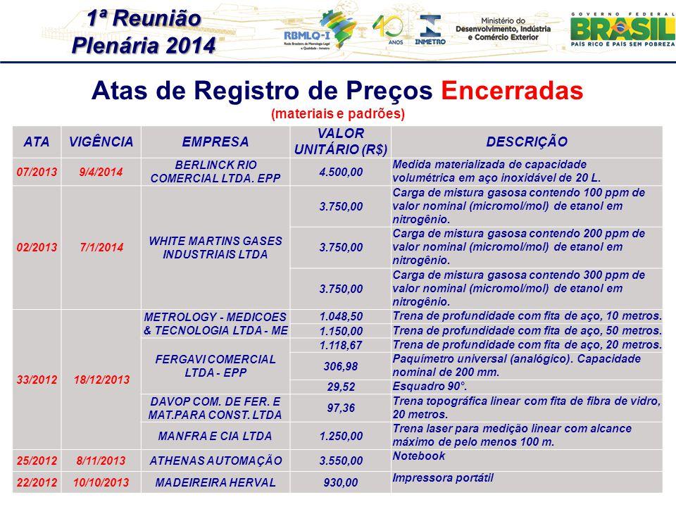 1ª Reunião Plenária 2014 Atas de Registro de Preços Encerradas (materiais e padrões) ATAVIGÊNCIAEMPRESA VALOR UNITÁRIO (R$) DESCRIÇÃO 07/20139/4/2014