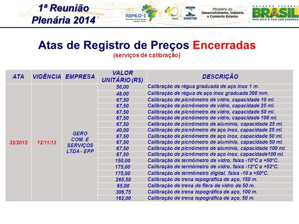 1ª Reunião Plenária 2014 ATAVIGÊNCIAEMPRESA VALOR UNITÁRIO (R$) DESCRIÇÃO 32/201212/11/13 GERO COM. E SERVIÇOS LTDA - EPP 50,00 Calibração de régua gr