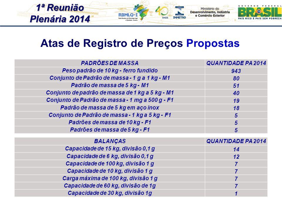 1ª Reunião Plenária 2014 PADRÕES DE MASSAQUANTIDADE PA 2014 Peso padrão de 10 kg - ferro fundido 943 Conjunto de Padrão de massa - 1 g a 1 kg - M1 80