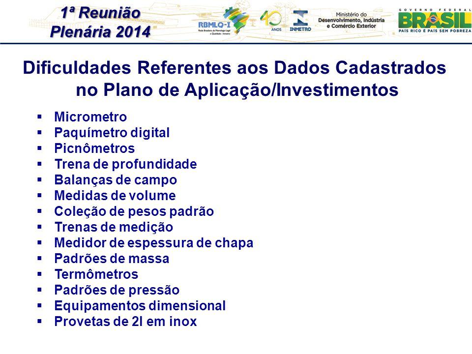 1ª Reunião Plenária 2014 Dificuldades Referentes aos Dados Cadastrados no Plano de Aplicação/Investimentos  Micrometro  Paquímetro digital  Picnôme