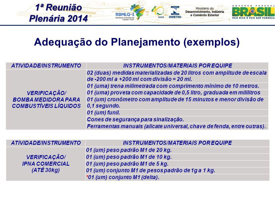 1ª Reunião Plenária 2014 ATIVIDADE/INSTRUMENTOINSTRUMENTOS/MATERIAIS POR EQUIPE VERIFICAÇÃO/ BOMBA MEDIDORA PARA COMBUSTÍVEIS LÍQUIDOS 02 (duas) medidas materializadas de 20 litros com amplitude de escala de -200 ml a +200 ml com divisão = 20 ml.