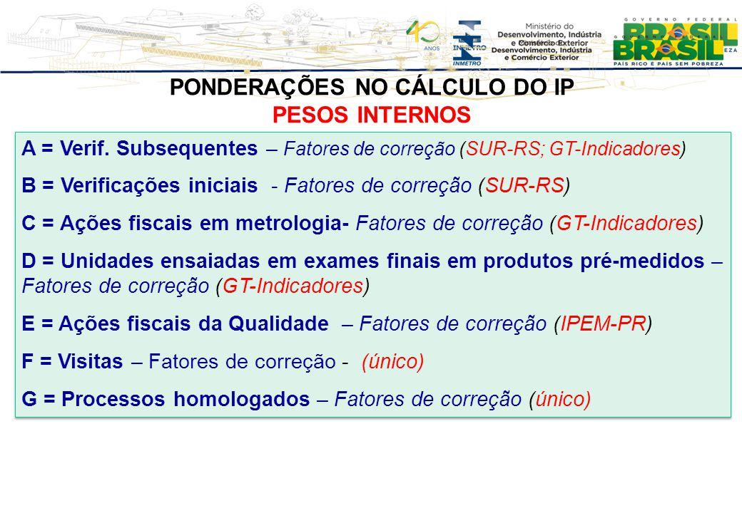 PONDERAÇÕES NO CÁLCULO DO IP PESOS EXTERNOS SIGLA UBPPESOSQUANTIDADEIPNA ComercialDESCRIÇÃO A =(VSIM)1,0044 Verificações subsequentes de instrumentos em IPNA Comercial B = (VIIM)0,19194 Verificações iniciais de instrumentos em IPNA Comercial C = (AF)1,7524 Ações fiscais em IPNA Comercial D = (EFPM)0,13284 Unidades ensaiadas em exames finais em produtos pré-medidos com massa até 5kg E = (AFQ)0,8154 Ações fiscais da qualidade em isqueiros a gás descartáveis F = (V)0,11354 Visitas de fiscalização em produtos da qualidade G = (PH)0,5274 Processos homologados Total UBP =~ Total de IPNA coml 10028 Verificações subsequentes de instrumentos em IPNA Comercial