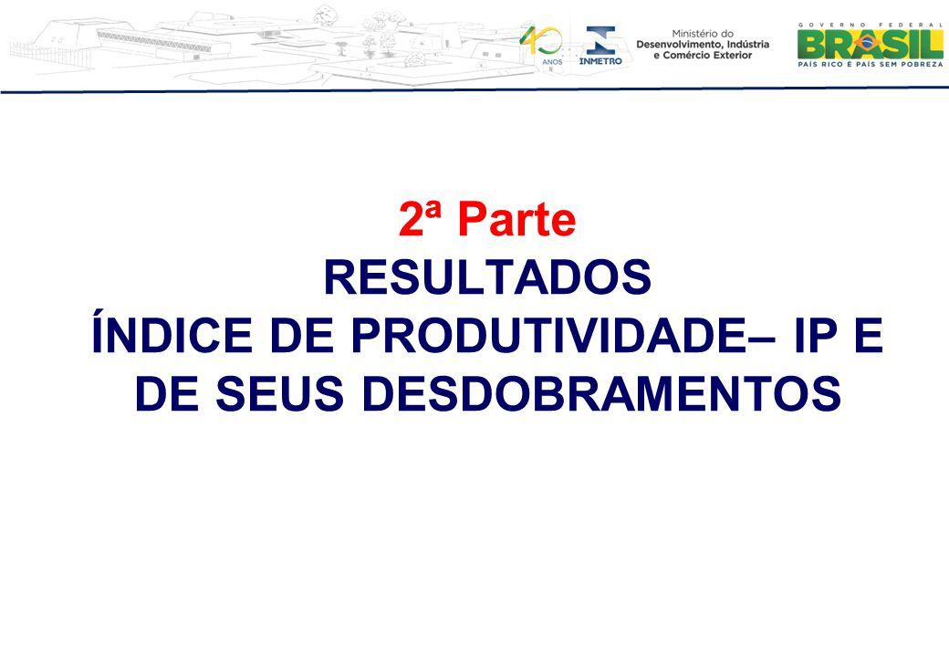 ÍNDICE DE PRODUTIVIDADE (IP) UNIDADE DE MEDIDA = UBP por HOMEM-DIA