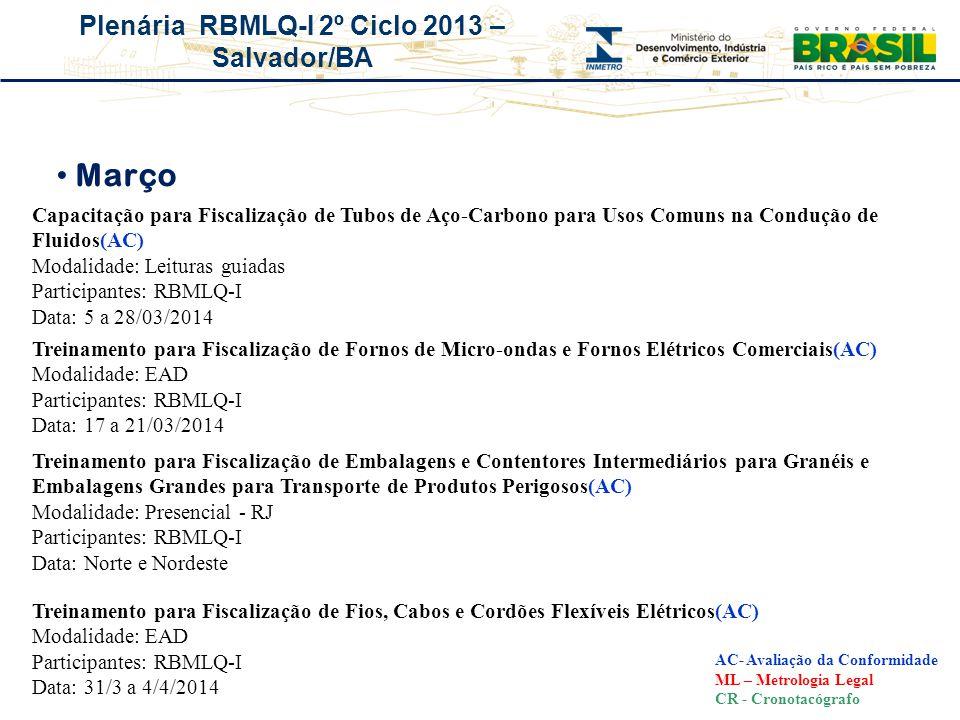 Plenária RBMLQ-I 2º Ciclo 2013 – Salvador/BA Março AC- Avaliação da Conformidade ML – Metrologia Legal CR - Cronotacógrafo Treinamento para Fiscalizaç