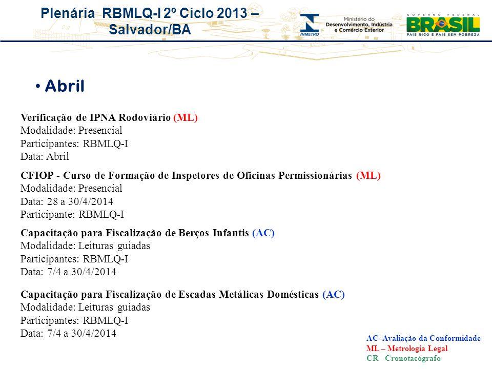 Plenária RBMLQ-I 2º Ciclo 2013 – Salvador/BA Abril AC- Avaliação da Conformidade ML – Metrologia Legal CR - Cronotacógrafo Verificação de IPNA Rodoviá