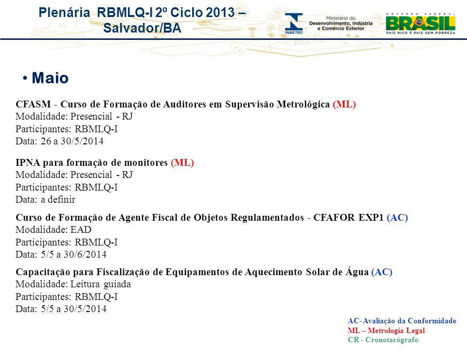 Plenária RBMLQ-I 2º Ciclo 2013 – Salvador/BA CFASM - Curso de Formação de Auditores em Supervisão Metrológica (ML) Modalidade: Presencial - RJ Partici