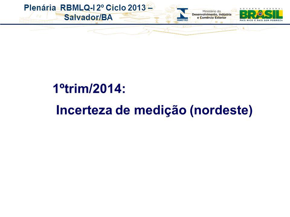 Plenária RBMLQ-I 2º Ciclo 2013 – Salvador/BA REDE DE CONSUMO SEGURO E SAÚDE DAS AMÉRICAS 1ºtrim/2014: Incerteza de medição (nordeste)