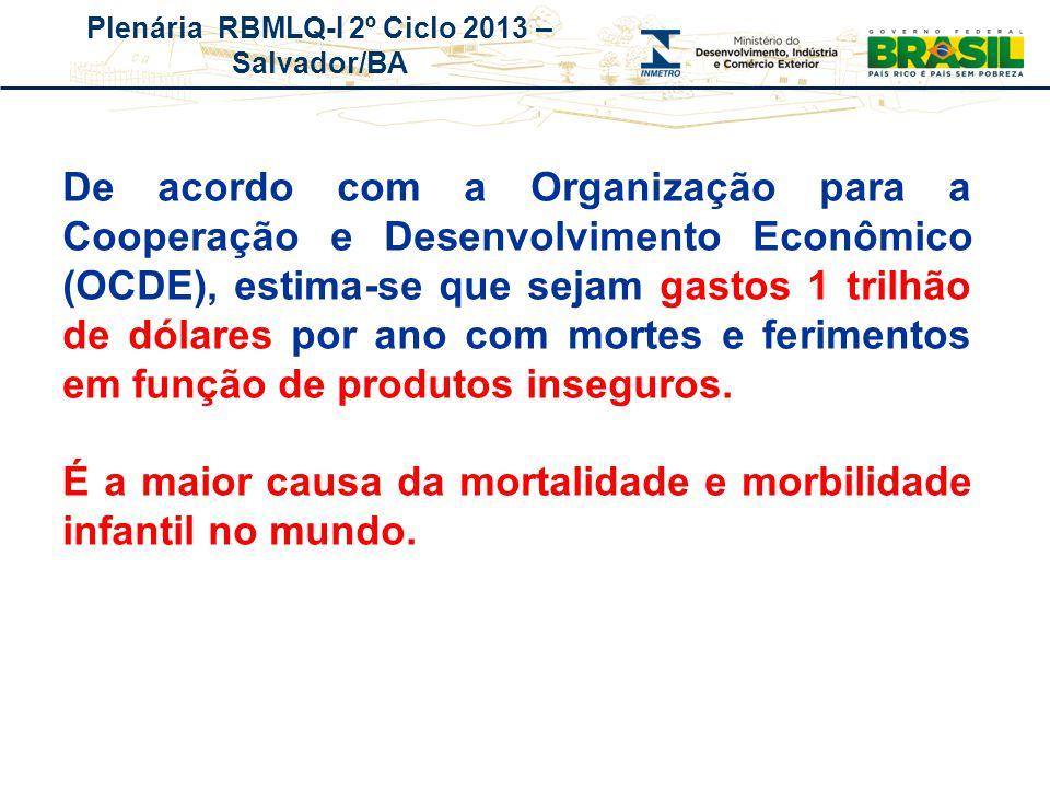 Plenária RBMLQ-I 2º Ciclo 2013 – Salvador/BA De acordo com a Organização para a Cooperação e Desenvolvimento Econômico (OCDE), estima-se que sejam gas