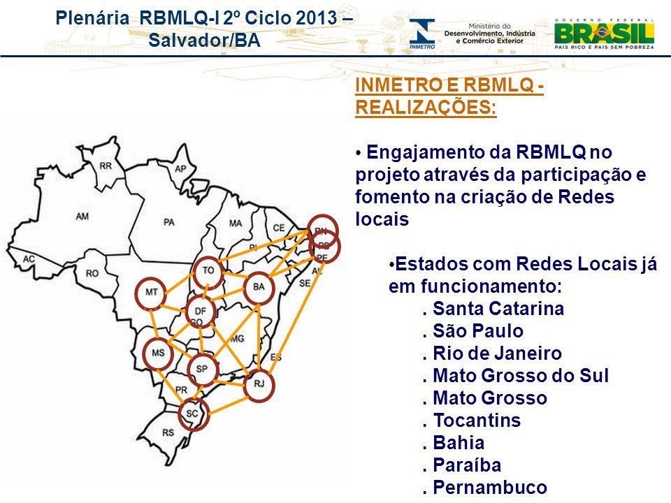 Plenária RBMLQ-I 2º Ciclo 2013 – Salvador/BA REDE DE CONSUMO SEGURO E SAÚDE DAS AMÉRICAS INMETRO E RBMLQ - REALIZAÇÕES: Engajamento da RBMLQ no projet