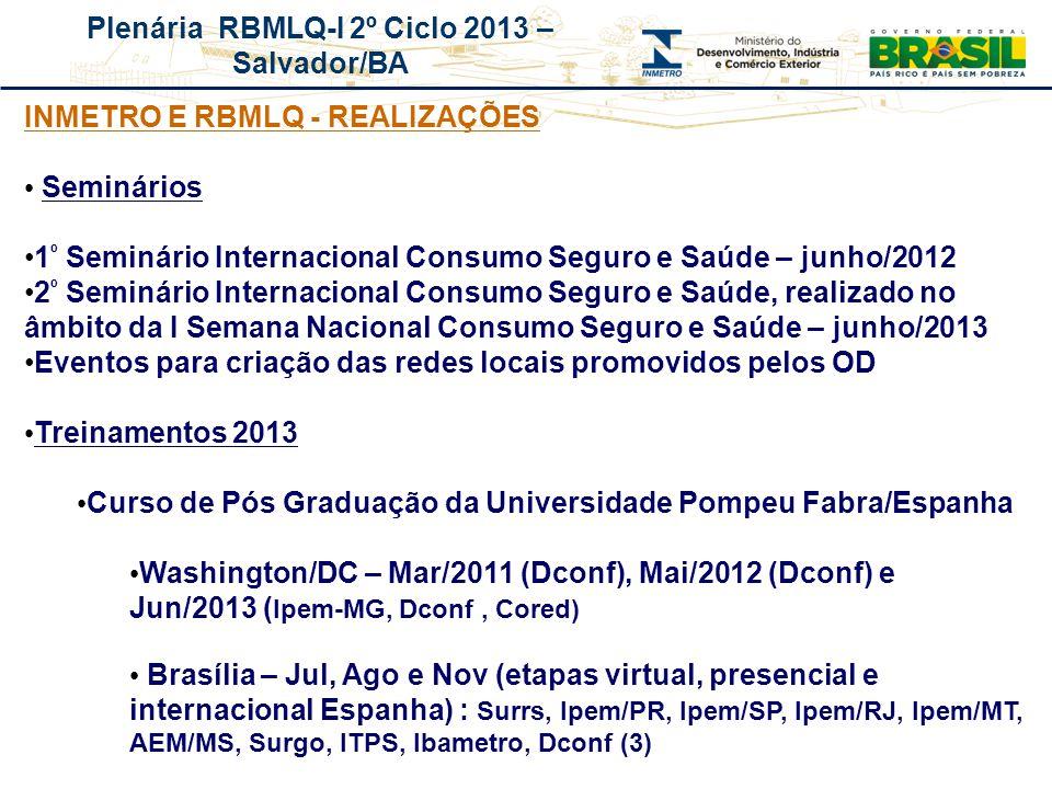 Plenária RBMLQ-I 2º Ciclo 2013 – Salvador/BA REDE DE CONSUMO SEGURO E SAÚDE DAS AMÉRICAS INMETRO E RBMLQ - REALIZAÇÕES Seminários 1 º Seminário Intern