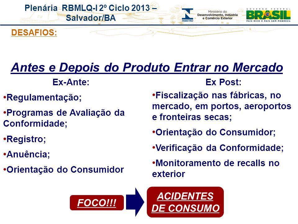 Plenária RBMLQ-I 2º Ciclo 2013 – Salvador/BA Antes e Depois do Produto Entrar no Mercado Ex-Ante: Regulamentação; Programas de Avaliação da Conformida