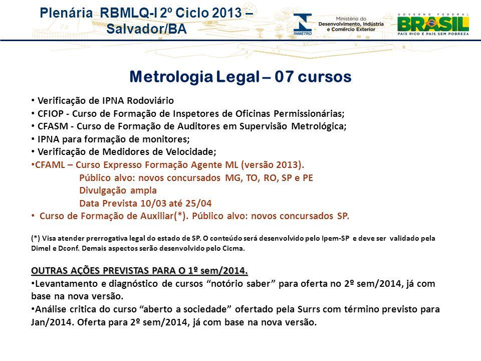 Plenária RBMLQ-I 2º Ciclo 2013 – Salvador/BA Metrologia Legal – 07 cursos Verificação de IPNA Rodoviário CFIOP - Curso de Formação de Inspetores de Of