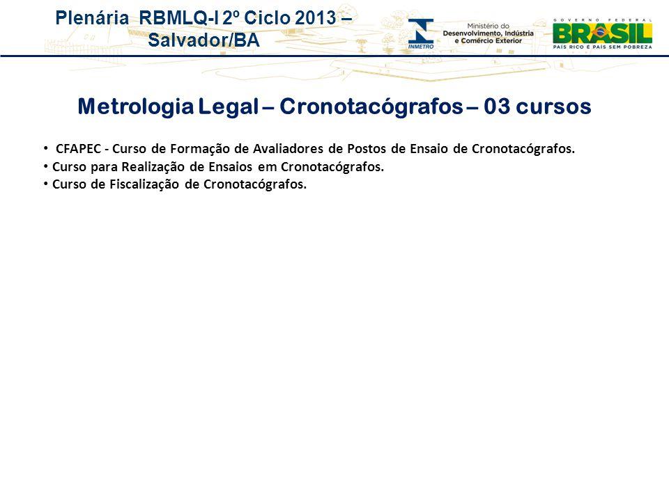Plenária RBMLQ-I 2º Ciclo 2013 – Salvador/BA Metrologia Legal – Cronotacógrafos – 03 cursos CFAPEC - Curso de Formação de Avaliadores de Postos de Ens