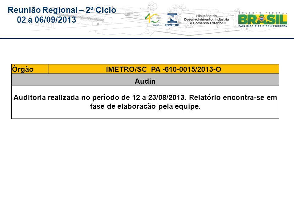 Reunião Regional – 2º Ciclo 02 a 06/09/2013 ÓrgãoIMETRO/SC PA -610-0015/2013-O Audin Auditoria realizada no período de 12 a 23/08/2013.