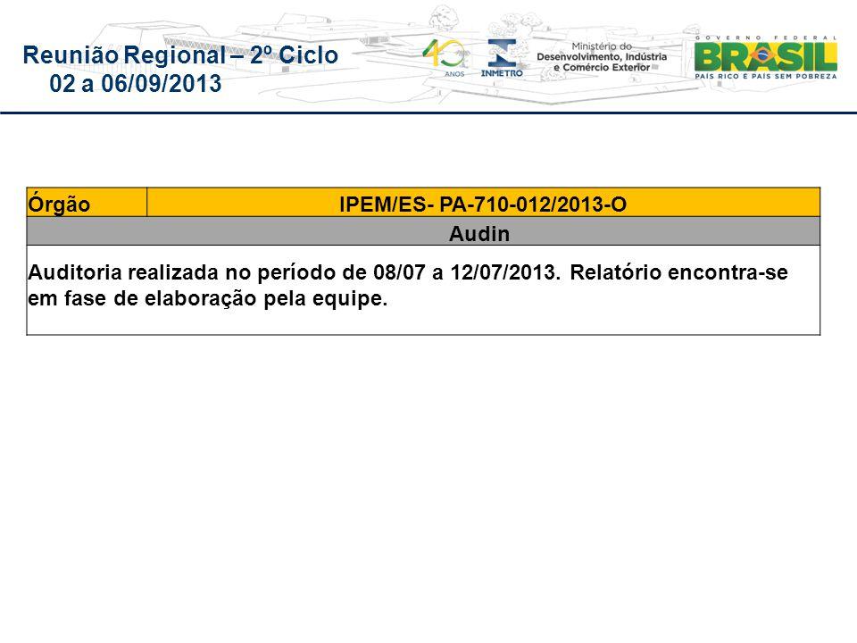 Reunião Regional – 2º Ciclo 02 a 06/09/2013 ÓrgãoIPEM/ES- PA-710-012/2013-O Audin Auditoria realizada no período de 08/07 a 12/07/2013.