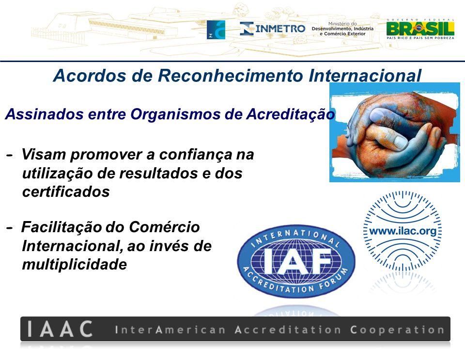 Acordos de Reconhecimento Internacional Assinados entre Organismos de Acreditação - Visam promover a confiança na utilização de resultados e dos certi