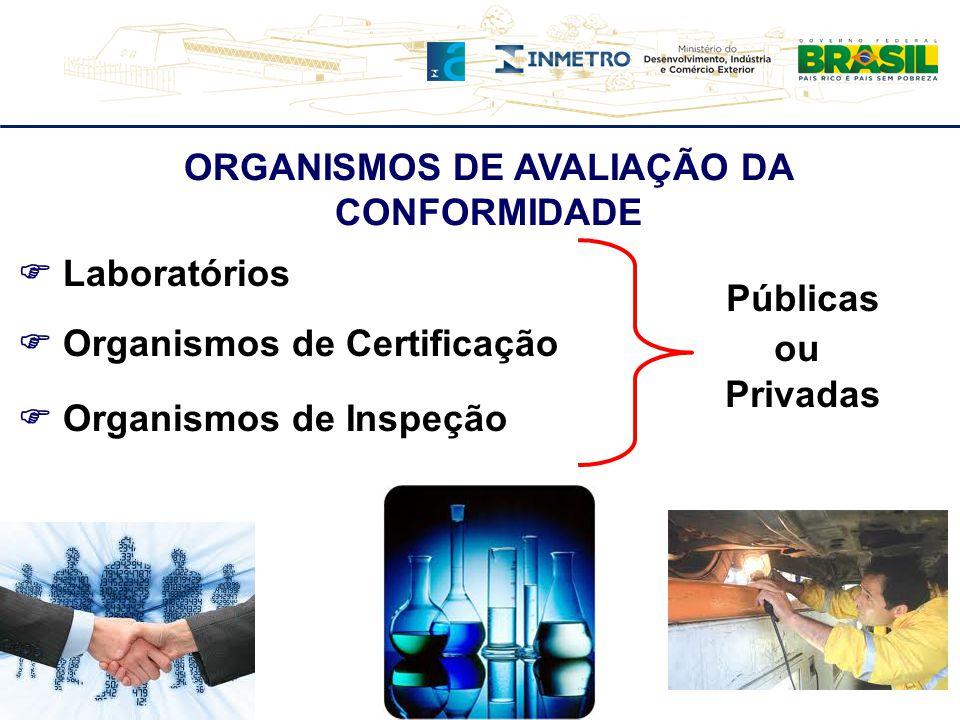 ORGANISMOS DE AVALIAÇÃO DA CONFORMIDADE  Laboratórios  Organismos de Certificação  Organismos de Inspeção Públicas ou Privadas