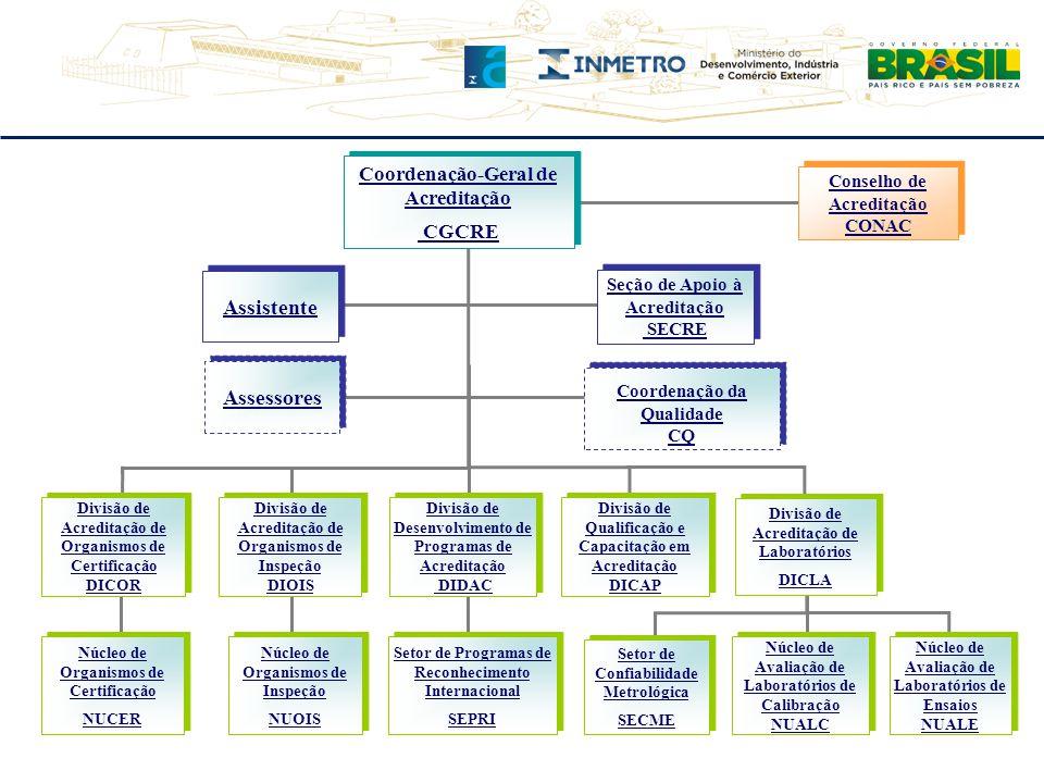 Áreas de atuação: Organismos de certificação de sistemas de gestão; Organismos de certificação de produtos; e Organismos de certificação de pessoas.