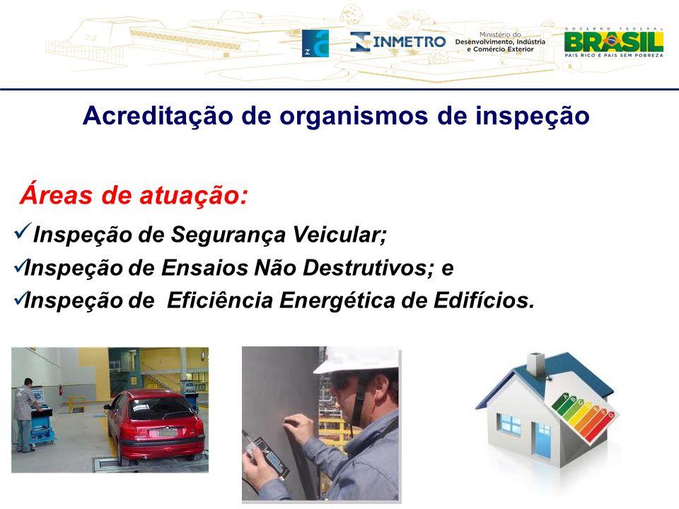 Áreas de atuação: Inspeção de Segurança Veicular; Inspeção de Ensaios Não Destrutivos; e Inspeção de Eficiência Energética de Edifícios. Acreditação d