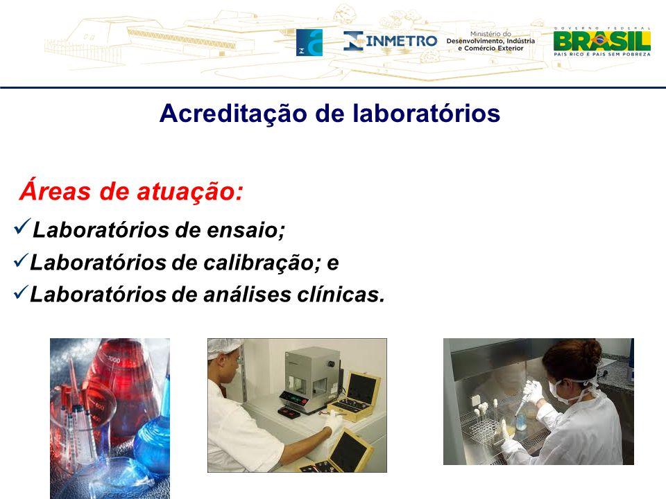 Acreditação de laboratórios Áreas de atuação: Laboratórios de ensaio; Laboratórios de calibração; e Laboratórios de análises clínicas.