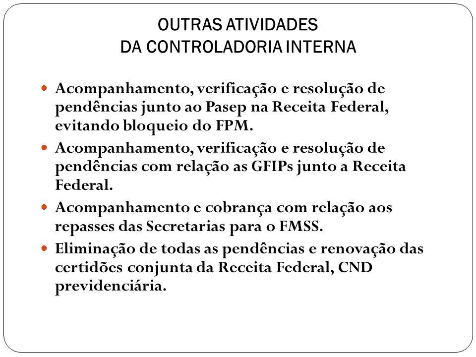 OUTRAS ATIVIDADES DA CONTROLADORIA INTERNA Acompanhamento, verificação e resolução de pendências junto ao Pasep na Receita Federal, evitando bloqueio do FPM.