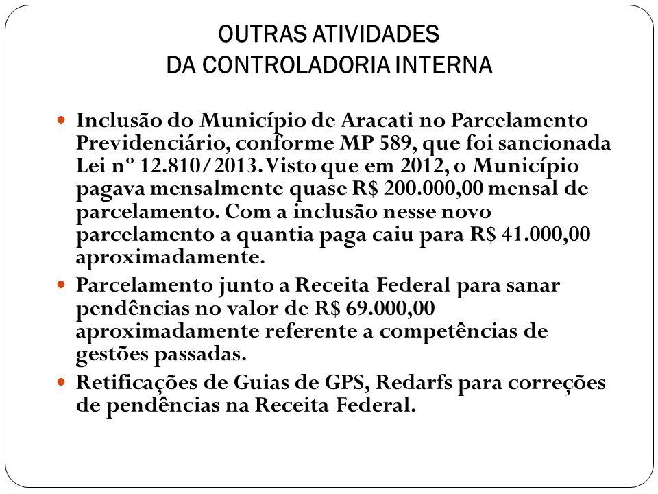 OUTRAS ATIVIDADES DA CONTROLADORIA INTERNA Inclusão do Município de Aracati no Parcelamento Previdenciário, conforme MP 589, que foi sancionada Lei nº 12.810/2013.