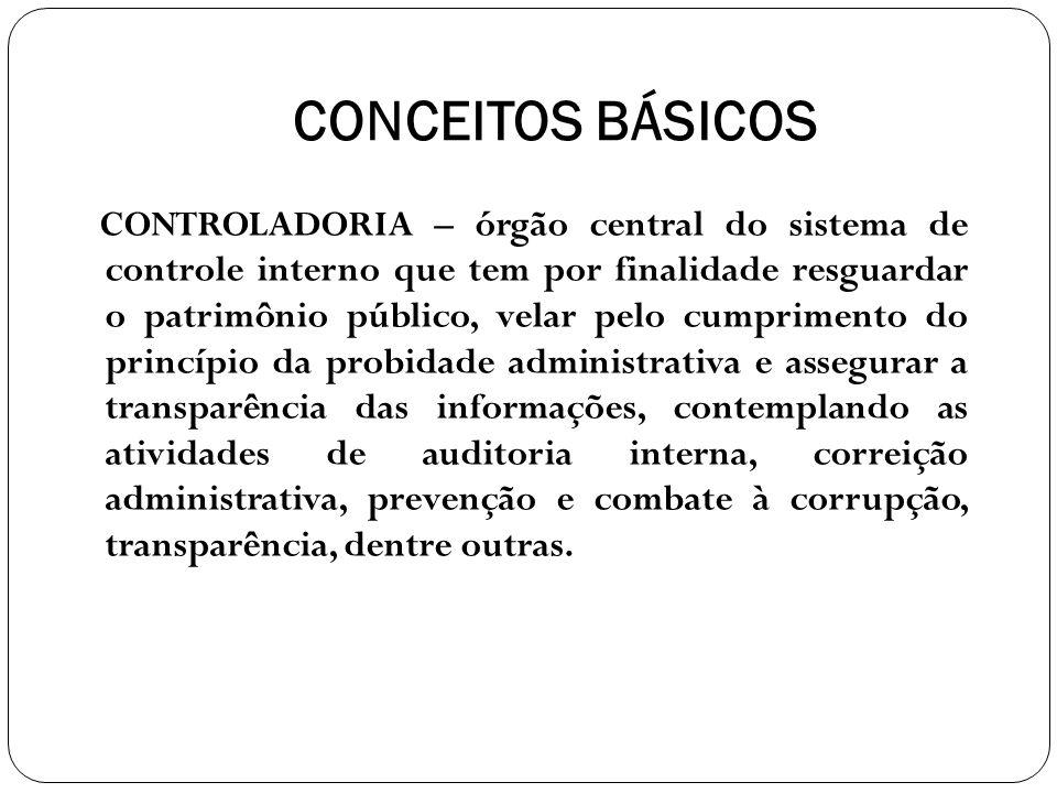 OUTRAS ATIVIDADES DA CONTROLADORIA INTERNA Verificação e acompanhamento do FPM, para que a Receita Federal não retenha nenhum valor referente ao INSS de forma indevida.