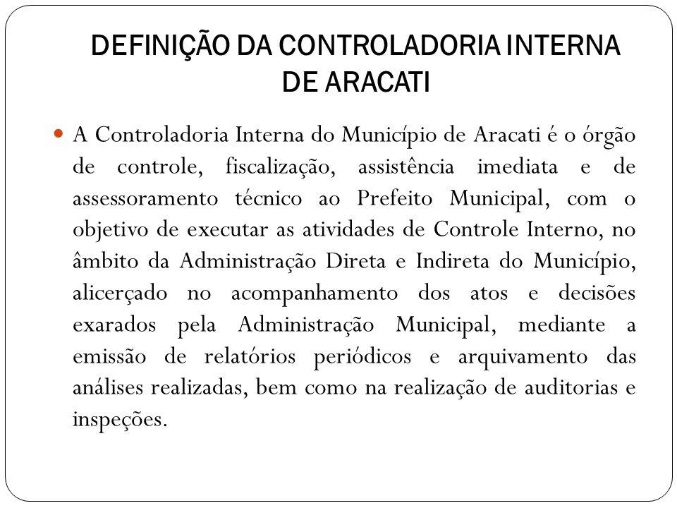 DEFINIÇÃO DA CONTROLADORIA INTERNA DE ARACATI A Controladoria Interna do Município de Aracati é o órgão de controle, fiscalização, assistência imediata e de assessoramento técnico ao Prefeito Municipal, com o objetivo de executar as atividades de Controle Interno, no âmbito da Administração Direta e Indireta do Município, alicerçado no acompanhamento dos atos e decisões exarados pela Administração Municipal, mediante a emissão de relatórios periódicos e arquivamento das análises realizadas, bem como na realização de auditorias e inspeções.