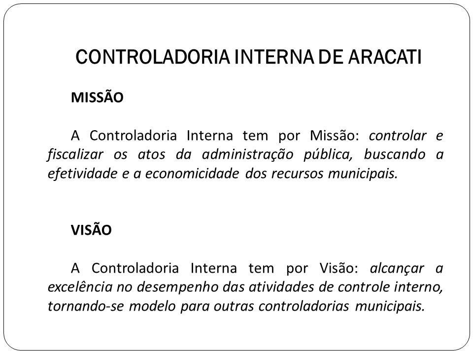 CONTROLADORIA INTERNA DE ARACATI MISSÃO A Controladoria Interna tem por Missão: controlar e fiscalizar os atos da administração pública, buscando a efetividade e a economicidade dos recursos municipais.