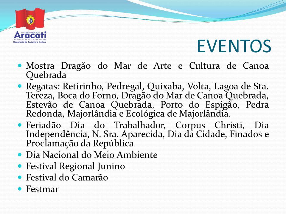 EVENTOS Mostra Dragão do Mar de Arte e Cultura de Canoa Quebrada Regatas: Retirinho, Pedregal, Quixaba, Volta, Lagoa de Sta. Tereza, Boca do Forno, Dr