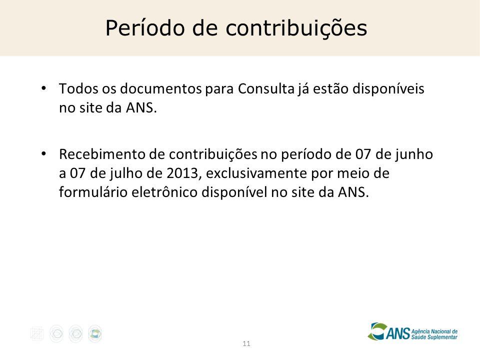 11 Período de contribuições Todos os documentos para Consulta já estão disponíveis no site da ANS. Recebimento de contribuições no período de 07 de ju
