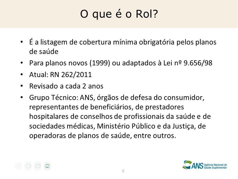 2 O que é o Rol? É a listagem de cobertura mínima obrigatória pelos planos de saúde Para planos novos (1999) ou adaptados à Lei nº 9.656/98 Atual: RN