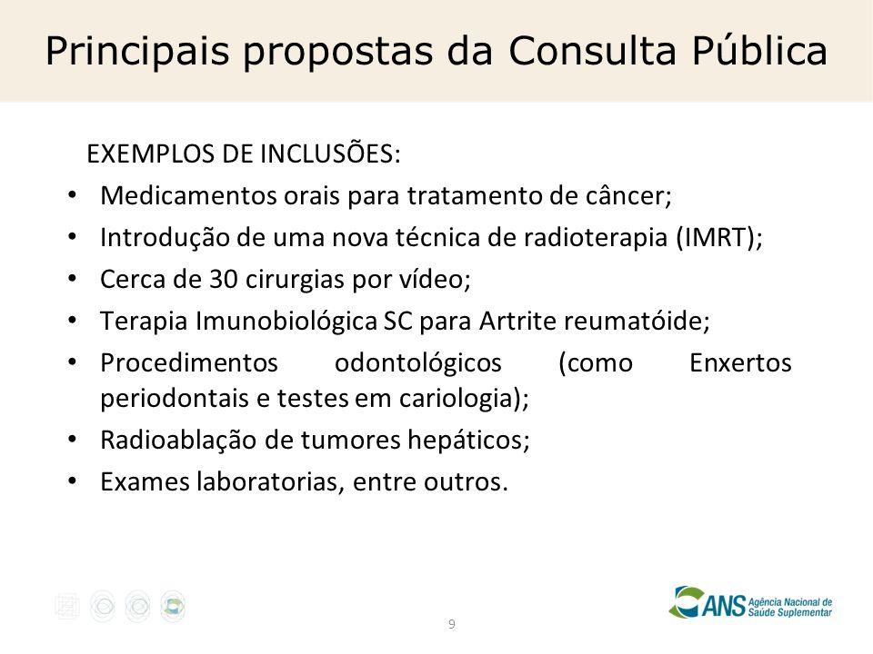 9 EXEMPLOS DE INCLUSÕES: Medicamentos orais para tratamento de câncer; Introdução de uma nova técnica de radioterapia (IMRT); Cerca de 30 cirurgias po