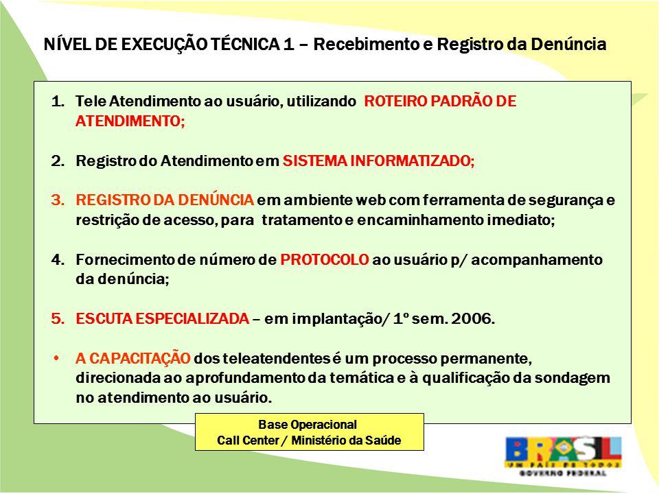 NÍVEL DE EXECUÇÃO TÉCNICA 1 – Recebimento e Registro da Denúncia 1.Tele Atendimento ao usuário, utilizando ROTEIRO PADRÃO DE ATENDIMENTO; 2.Registro do Atendimento em SISTEMA INFORMATIZADO; 3.REGISTRO DA DENÚNCIA em ambiente web com ferramenta de segurança e restrição de acesso, para tratamento e encaminhamento imediato; 4.Fornecimento de número de PROTOCOLO ao usuário p/ acompanhamento da denúncia; 5.ESCUTA ESPECIALIZADA – em implantação/ 1º sem.