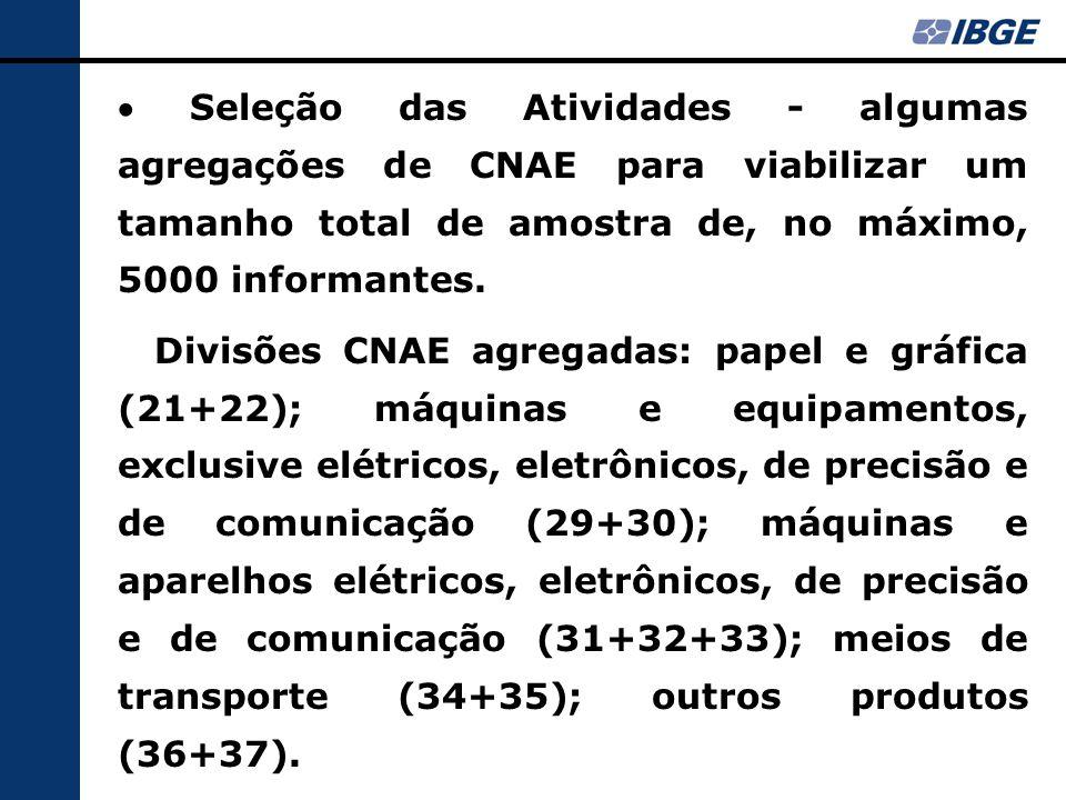  Seleção das Atividades - algumas agregações de CNAE para viabilizar um tamanho total de amostra de, no máximo, 5000 informantes.