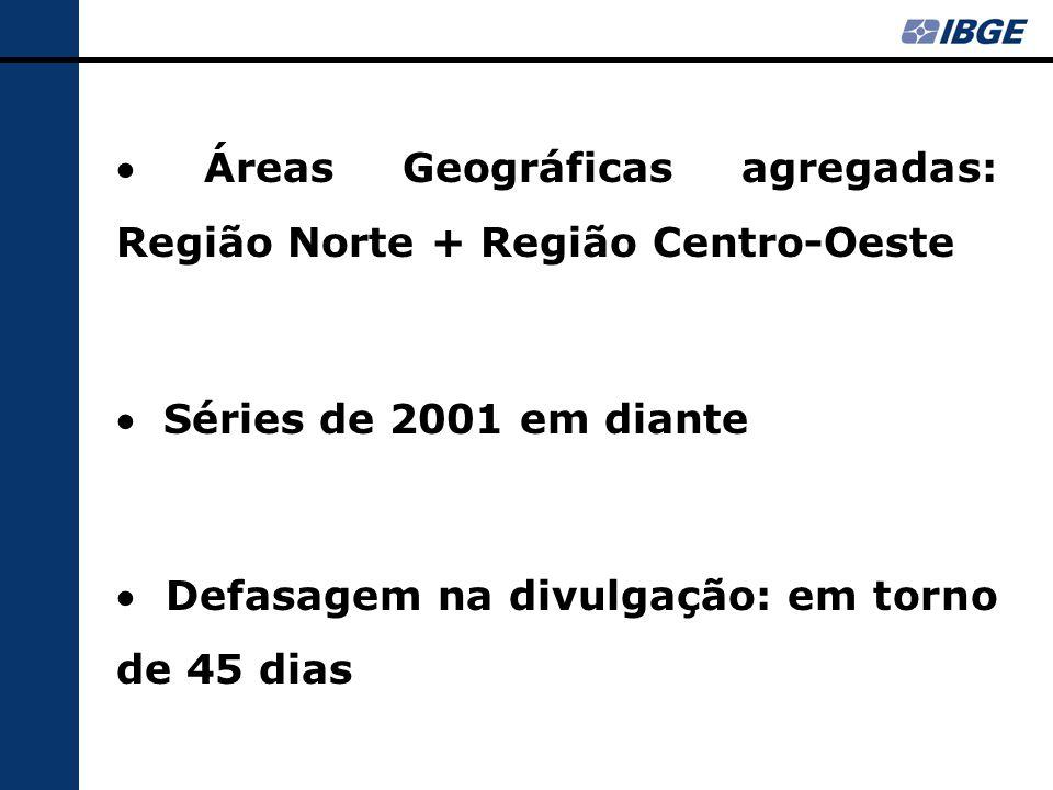 Áreas Geográficas agregadas: Região Norte + Região Centro-Oeste  Séries de 2001 em diante  Defasagem na divulgação: em torno de 45 dias