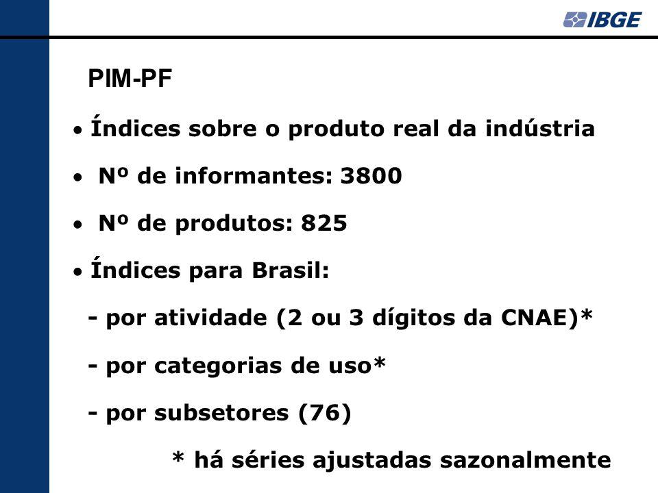 PIM-PF  Índices sobre o produto real da indústria  Nº de informantes: 3800  Nº de produtos: 825  Índices para Brasil: - por atividade (2 ou 3 dígitos da CNAE)* - por categorias de uso* - por subsetores (76) * há séries ajustadas sazonalmente