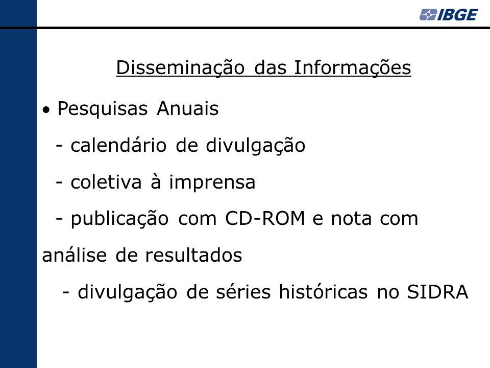 Disseminação das Informações  Pesquisas Anuais - calendário de divulgação - coletiva à imprensa - publicação com CD-ROM e nota com análise de resultados - divulgação de séries históricas no SIDRA
