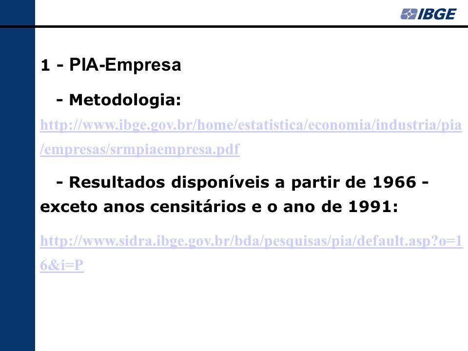 1 - PIA-Empresa - Metodologia: http://www.ibge.gov.br/home/estatistica/economia/industria/pia /empresas/srmpiaempresa.pdf http://www.ibge.gov.br/home/estatistica/economia/industria/pia /empresas/srmpiaempresa.pdf - Resultados disponíveis a partir de 1966 - exceto anos censitários e o ano de 1991: http://www.sidra.ibge.gov.br/bda/pesquisas/pia/default.asp?o=1 6&i=P