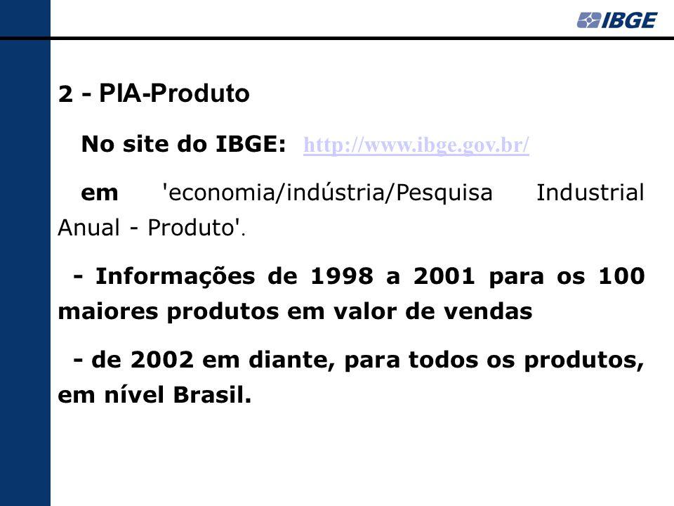 2 - PIA-Produto No site do IBGE: http://www.ibge.gov.br/ http://www.ibge.gov.br/ em economia/indústria/Pesquisa Industrial Anual - Produto .