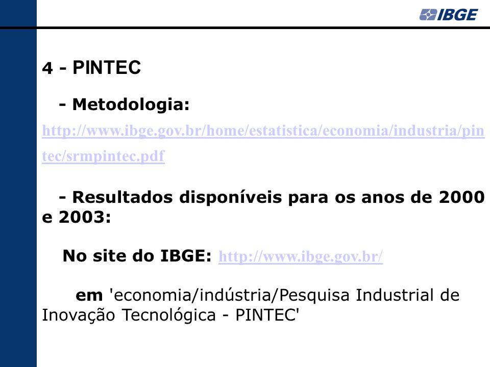 4 - PINTEC - Metodologia: http://www.ibge.gov.br/home/estatistica/economia/industria/pin tec/srmpintec.pdf http://www.ibge.gov.br/home/estatistica/economia/industria/pin tec/srmpintec.pdf - Resultados disponíveis para os anos de 2000 e 2003: No site do IBGE: http://www.ibge.gov.br/ http://www.ibge.gov.br/ em economia/indústria/Pesquisa Industrial de Inovação Tecnológica - PINTEC