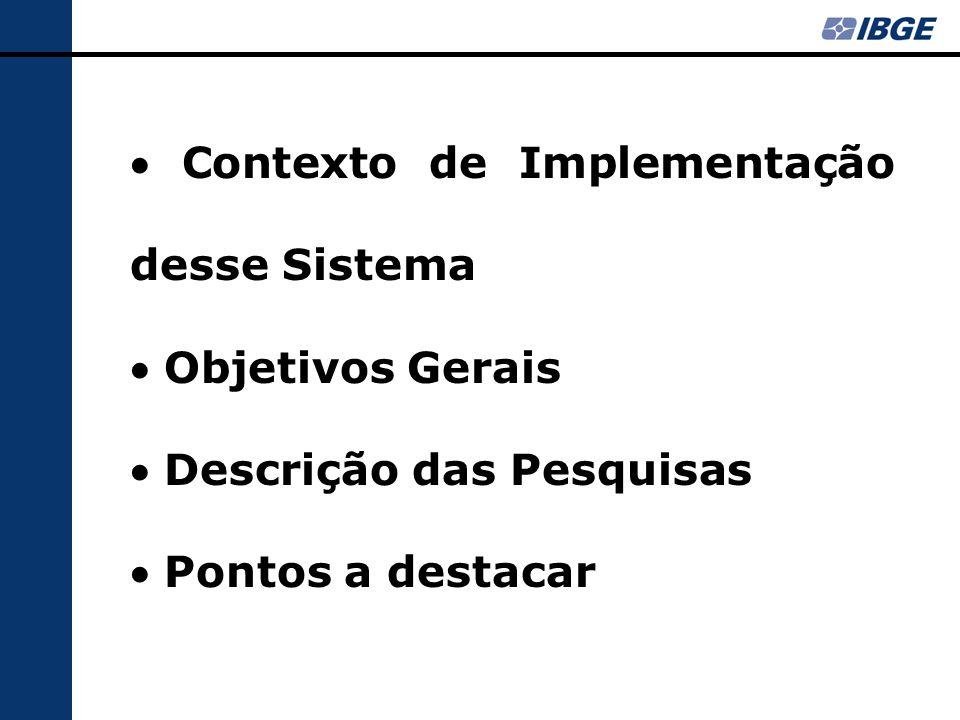  Contexto de Implementação desse Sistema  Objetivos Gerais  Descrição das Pesquisas  Pontos a destacar