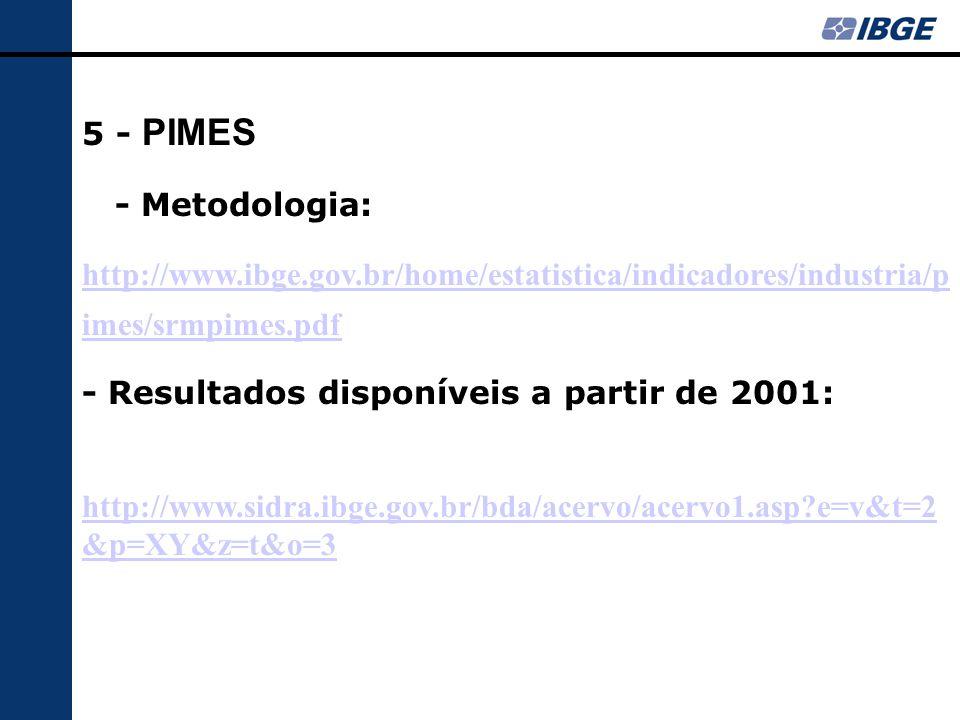 5 - PIMES - Metodologia: http://www.ibge.gov.br/home/estatistica/indicadores/industria/p imes/srmpimes.pdf - Resultados disponíveis a partir de 2001: http://www.sidra.ibge.gov.br/bda/acervo/acervo1.asp?e=v&t=2 &p=XY&z=t&o=3