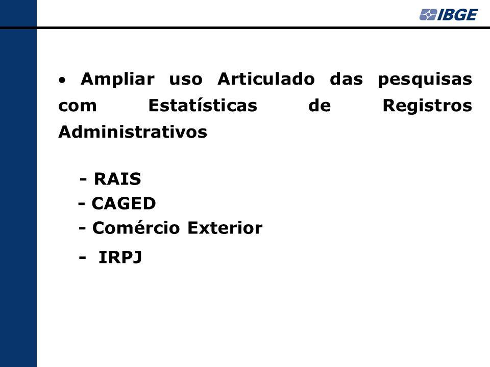  Ampliar uso Articulado das pesquisas com Estatísticas de Registros Administrativos - RAIS - CAGED - Comércio Exterior - IRPJ