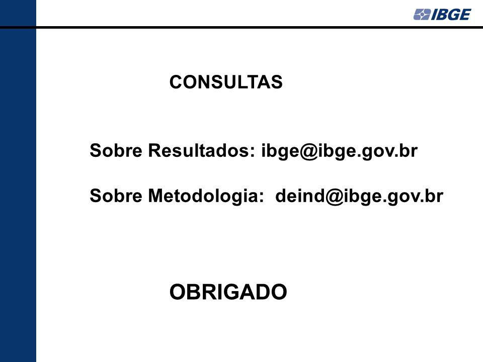 CONSULTAS Sobre Resultados: ibge@ibge.gov.br Sobre Metodologia: deind@ibge.gov.br OBRIGADO